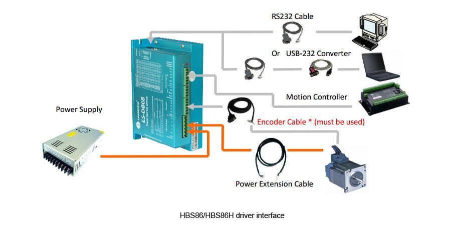 Kết nối servo HBS86H