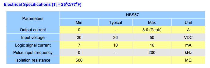 Servo HBS57